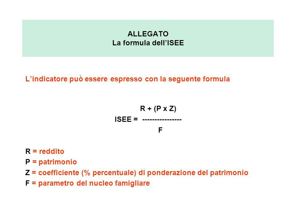 ALLEGATO La formula dellISEE Lindicatore può essere espresso con la seguente formula R + (P x Z) ISEE = ---------------- F R = reddito P = patrimonio