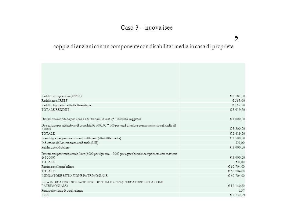 Caso 3 – nuova isee coppia di anziani con un componente con disabilita media in casa di proprieta Reddito complessivo (IRPEF) 8.181,00 Redditi non IRP