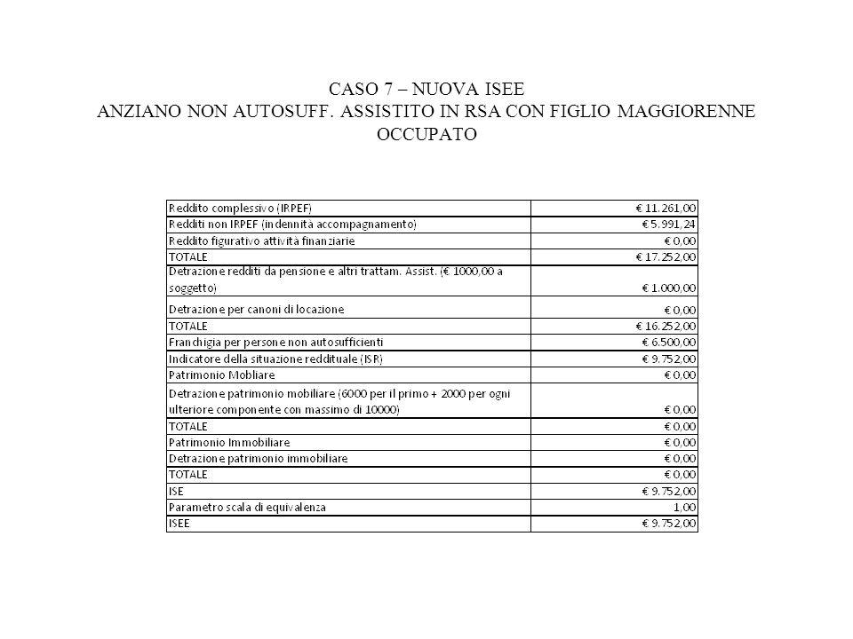 CASO 7 – NUOVA ISEE ANZIANO NON AUTOSUFF. ASSISTITO IN RSA CON FIGLIO MAGGIORENNE OCCUPATO