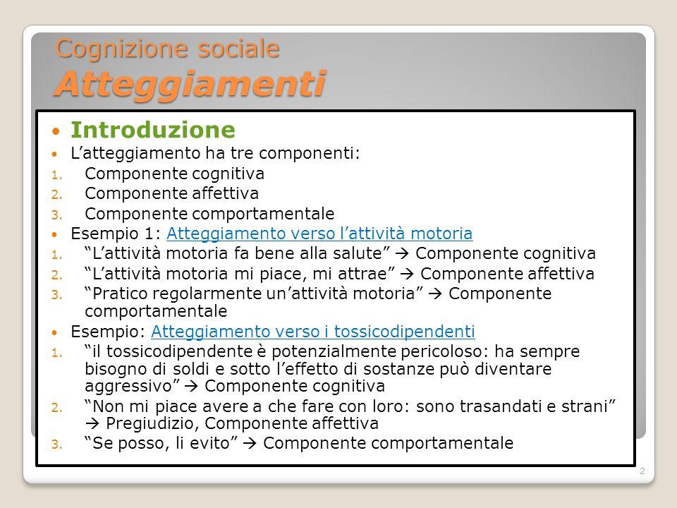 Introduzione Latteggiamento ha tre componenti: 1. Componente cognitiva 2. Componente affettiva 3. Componente comportamentale Esempio 1: Atteggiamento