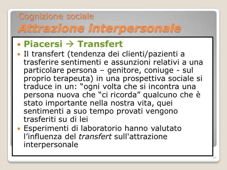 Piacersi Transfert Il transfert (tendenza dei clienti/pazienti a trasferire sentimenti e assunzioni relativi a una particolare persona – genitore, con
