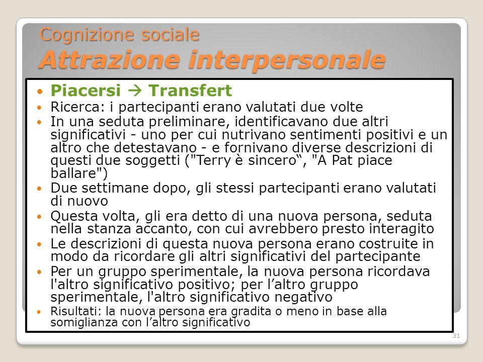 Piacersi Transfert Ricerca: i partecipanti erano valutati due volte In una seduta preliminare, identificavano due altri significativi - uno per cui nu