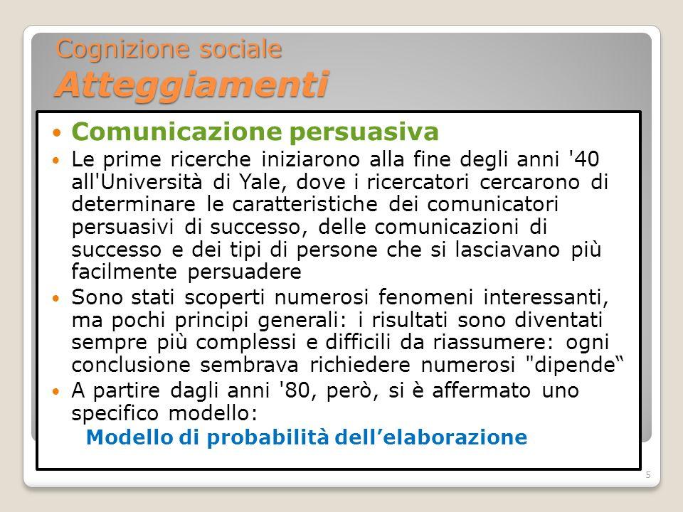 Comunicazione persuasiva Atteggiamento e comportamento 4.