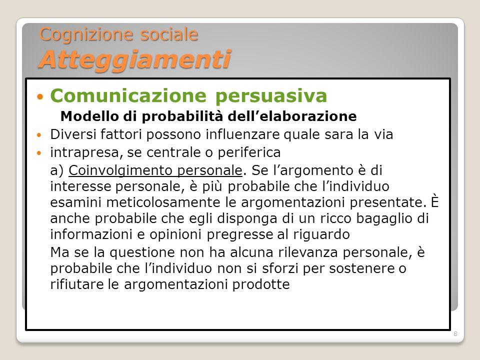 Comunicazione persuasiva Modello di probabilità dellelaborazione Diversi fattori possono influenzare quale sara la via intrapresa, se centrale o perif