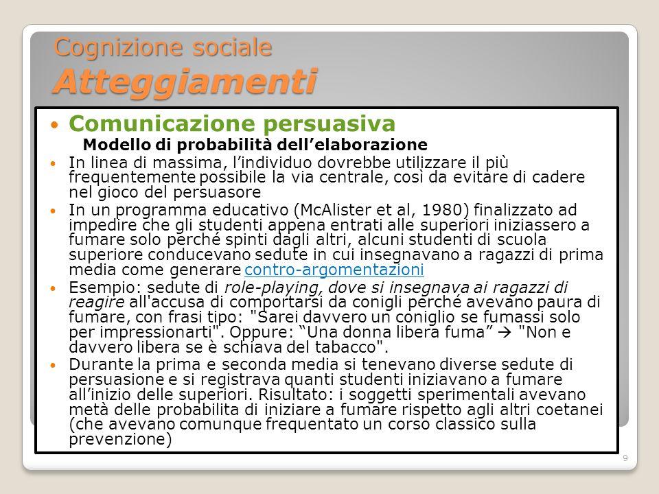 Comunicazione persuasiva Modello di probabilità dellelaborazione In linea di massima, lindividuo dovrebbe utilizzare il più frequentemente possibile l