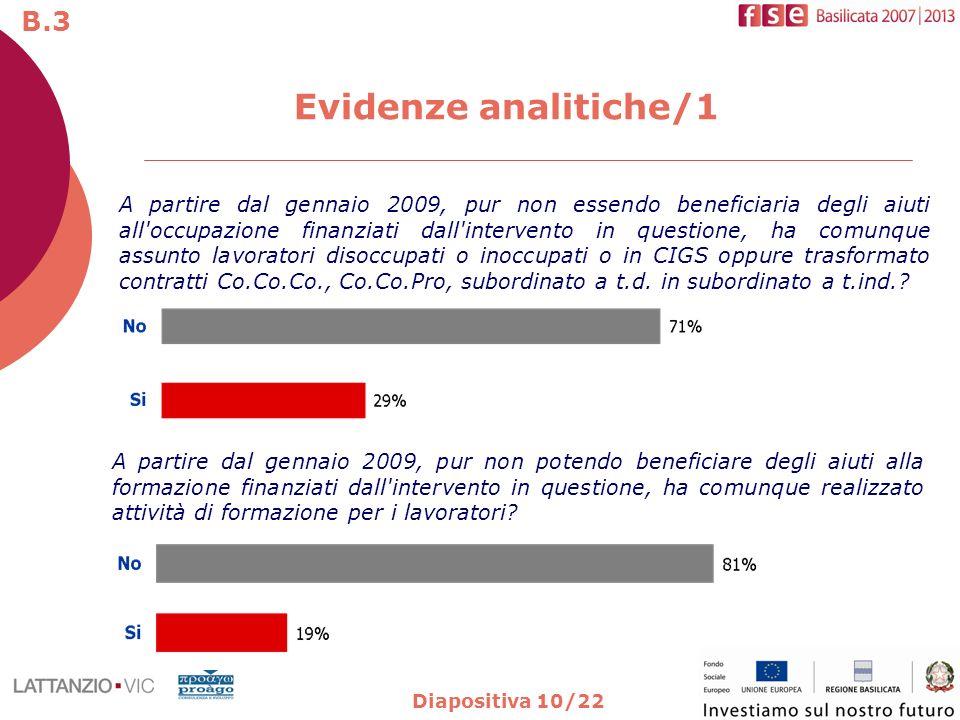 Diapositiva 10/22 Evidenze analitiche/1 A partire dal gennaio 2009, pur non essendo beneficiaria degli aiuti all'occupazione finanziati dall'intervent