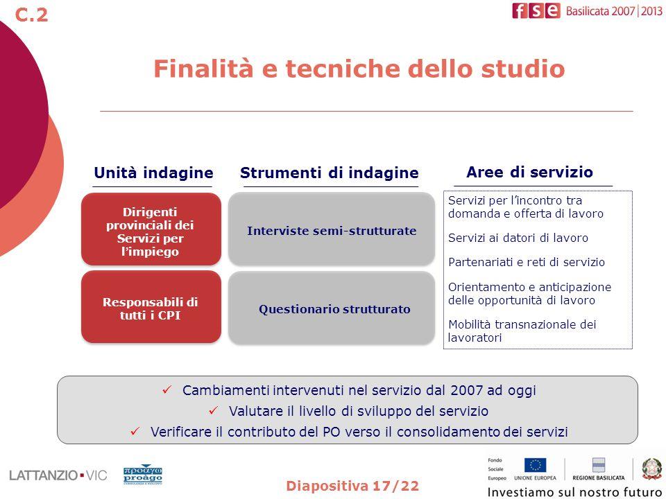 Diapositiva 17/22 Finalità e tecniche dello studio Dirigenti provinciali dei Servizi per limpiego Interviste semi-strutturate Responsabili di tutti i