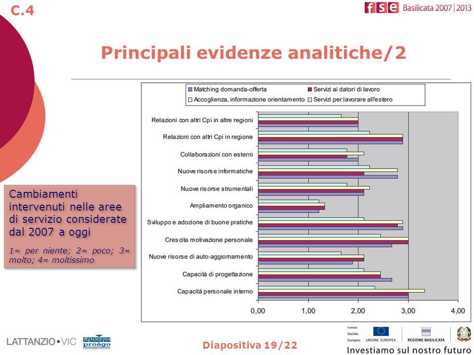 Principali evidenze analitiche/2 Cambiamenti intervenuti nelle aree di servizio considerate dal 2007 a oggi 1= per niente; 2= poco; 3= molto; 4= molti