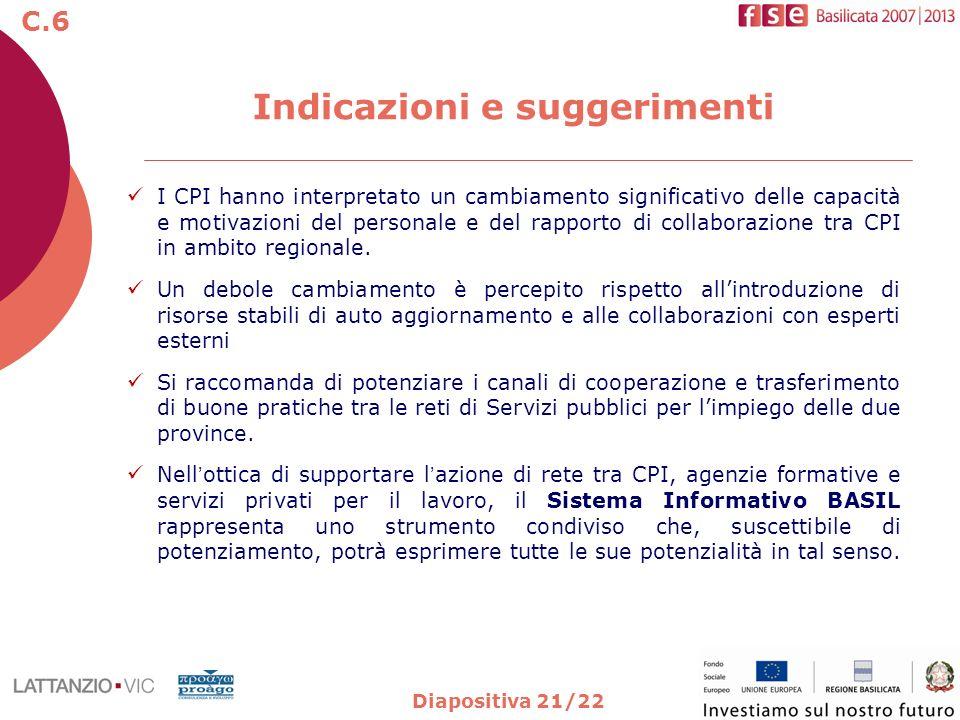 Diapositiva 21/22 C.6 I CPI hanno interpretato un cambiamento significativo delle capacità e motivazioni del personale e del rapporto di collaborazione tra CPI in ambito regionale.