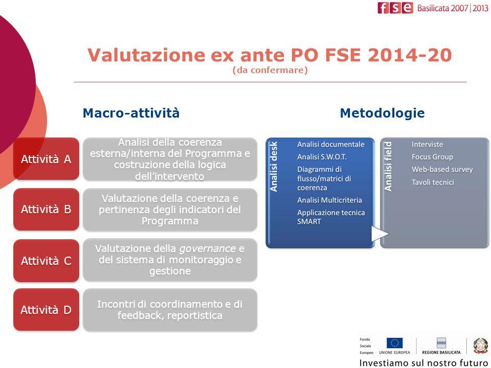 Valutazione ex ante PO FSE 2014-20 (da confermare) Attività A Analisi della coerenza esterna/interna del Programma e costruzione della logica dellinte