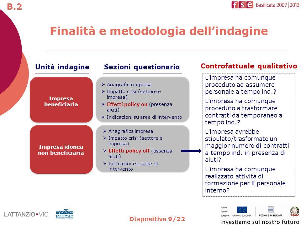Diapositiva 9/22 Finalità e metodologia dellindagine Impresa beneficiaria Anagrafica impresa Impatto crisi (settore e impresa) Effetti policy on (pres