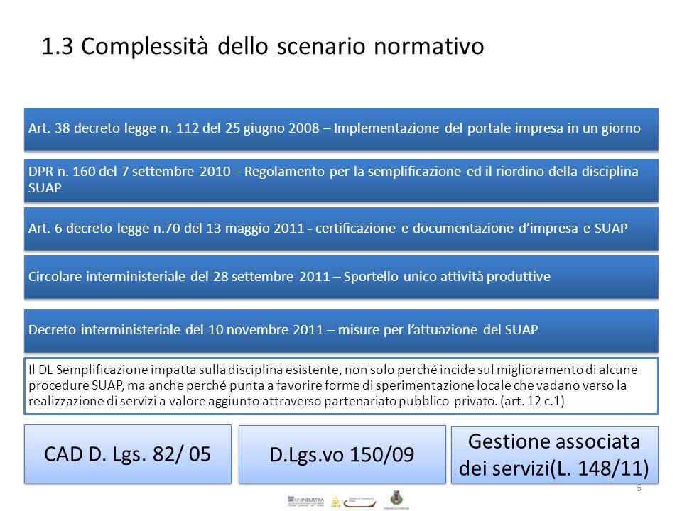 1.3 Complessità dello scenario normativo CAD D. Lgs.