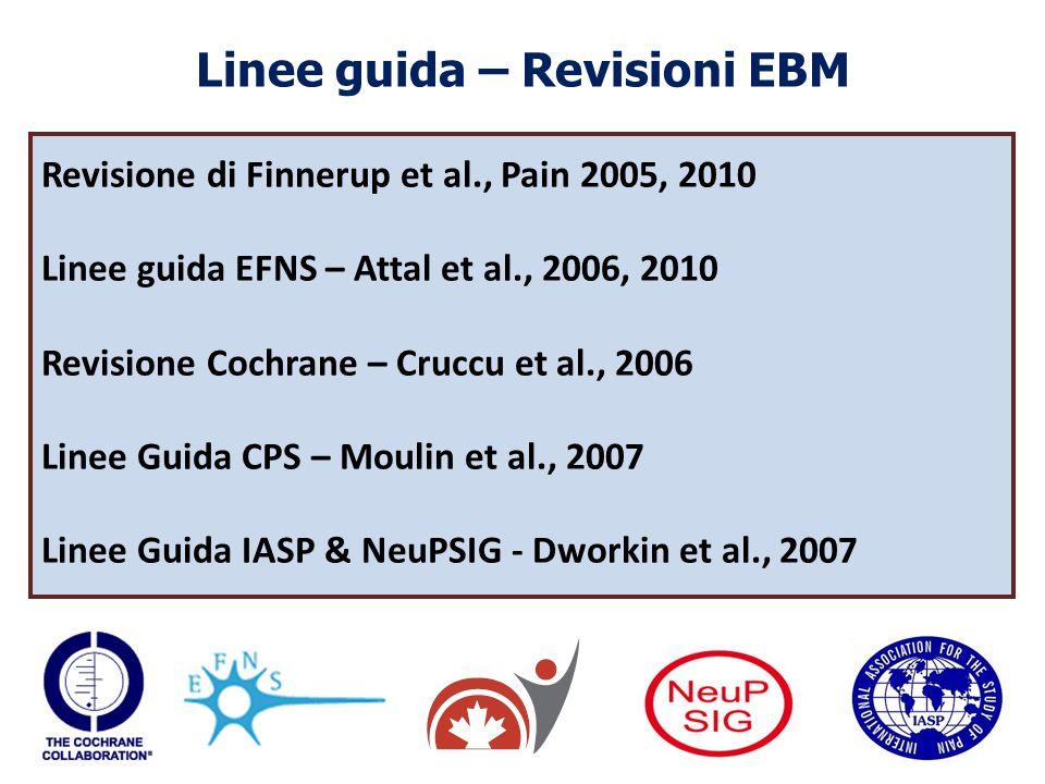 Linee guida – Revisioni EBM Revisione di Finnerup et al., Pain 2005, 2010 Linee guida EFNS – Attal et al., 2006, 2010 Revisione Cochrane – Cruccu et a