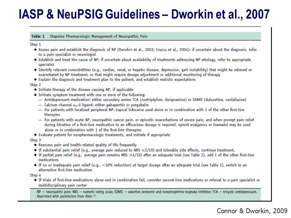 IASP & NeuPSIG Guidelines – Dworkin et al., 2007 Connor & Dworkin, 2009