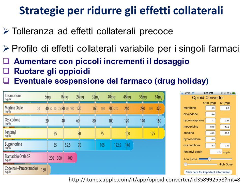 Strategie per ridurre gli effetti collaterali Tolleranza ad effetti collaterali precoce Profilo di effetti collaterali variabile per i singoli farmaci