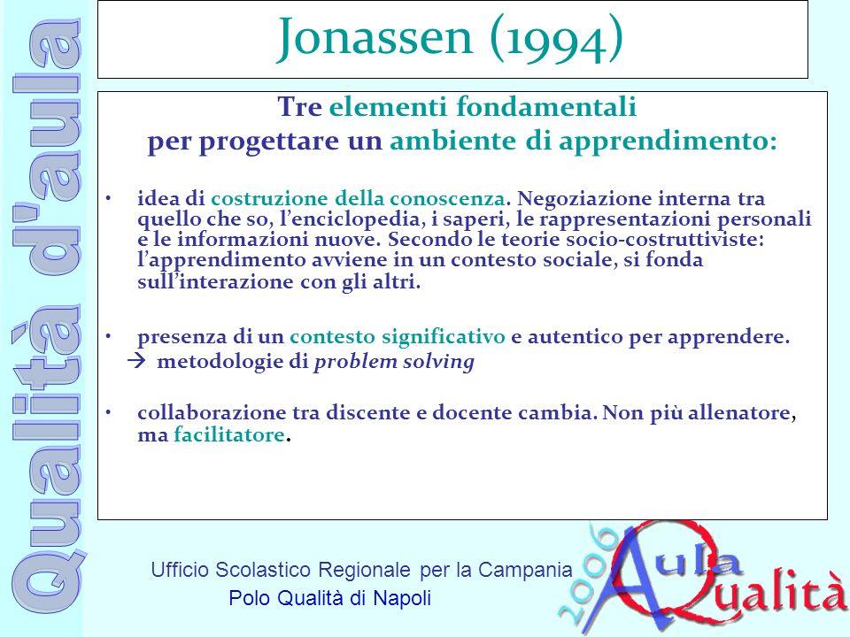 Ufficio Scolastico Regionale per la Campania Polo Qualità di Napoli Jonassen (1994) Tre elementi fondamentali per progettare un ambiente di apprendime