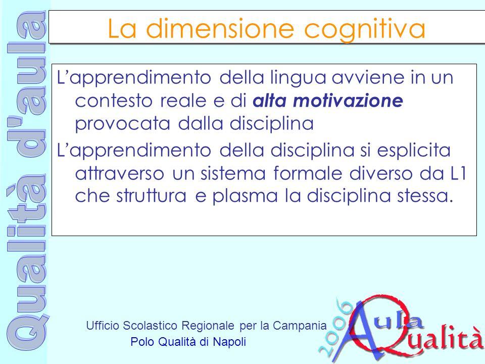 Ufficio Scolastico Regionale per la Campania Polo Qualità di Napoli La dimensione cognitiva L apprendimento della lingua avviene in un contesto reale