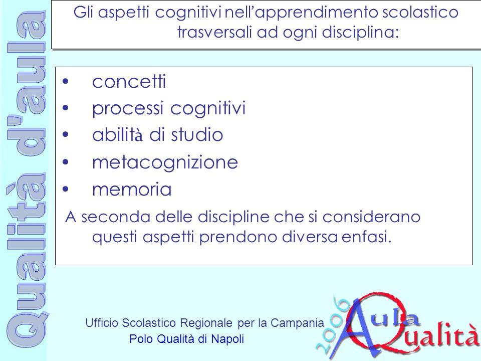 Ufficio Scolastico Regionale per la Campania Polo Qualità di Napoli Gli aspetti cognitivi nell apprendimento scolastico trasversali ad ogni disciplina