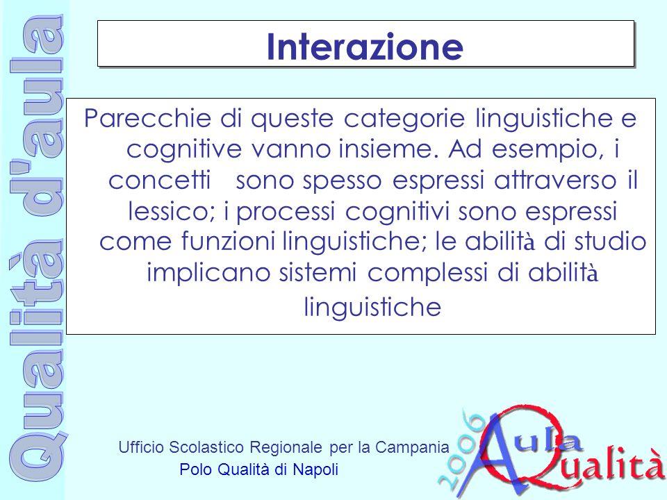 Ufficio Scolastico Regionale per la Campania Polo Qualità di Napoli Interazione Parecchie di queste categorie linguistiche e cognitive vanno insieme.