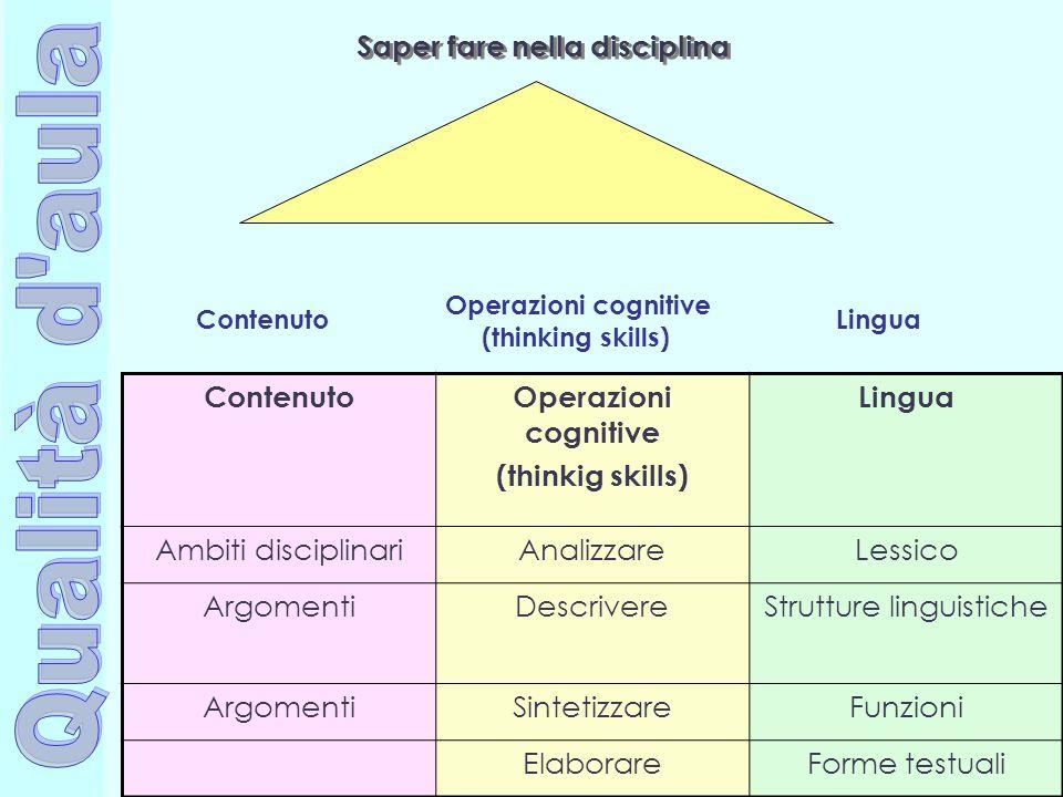 Ufficio Scolastico Regionale per la Campania Polo Qualità di Napoli Saper fare nella disciplina Contenuto Operazioni cognitive (thinking skills) Lingu