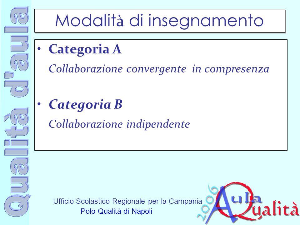Ufficio Scolastico Regionale per la Campania Polo Qualità di Napoli Modalit à di insegnamento Categoria A Collaborazione convergente in compresenza Ca