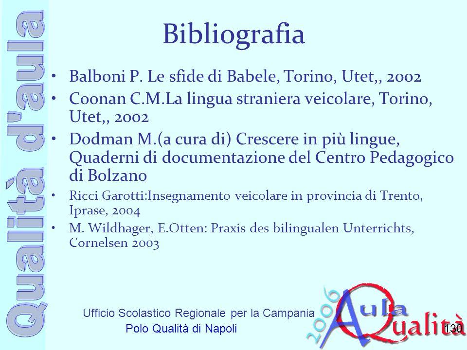 Ufficio Scolastico Regionale per la Campania Polo Qualità di Napoli Bibliografia Balboni P. Le sfide di Babele, Torino, Utet,, 2002 Coonan C.M.La ling