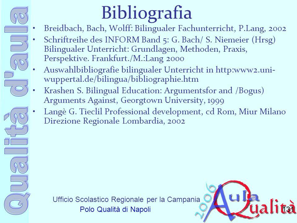 Ufficio Scolastico Regionale per la Campania Polo Qualità di Napoli Bibliografia Breidbach, Bach, Wolff: Bilingualer Fachunterricht, P.Lang, 2002 Schr