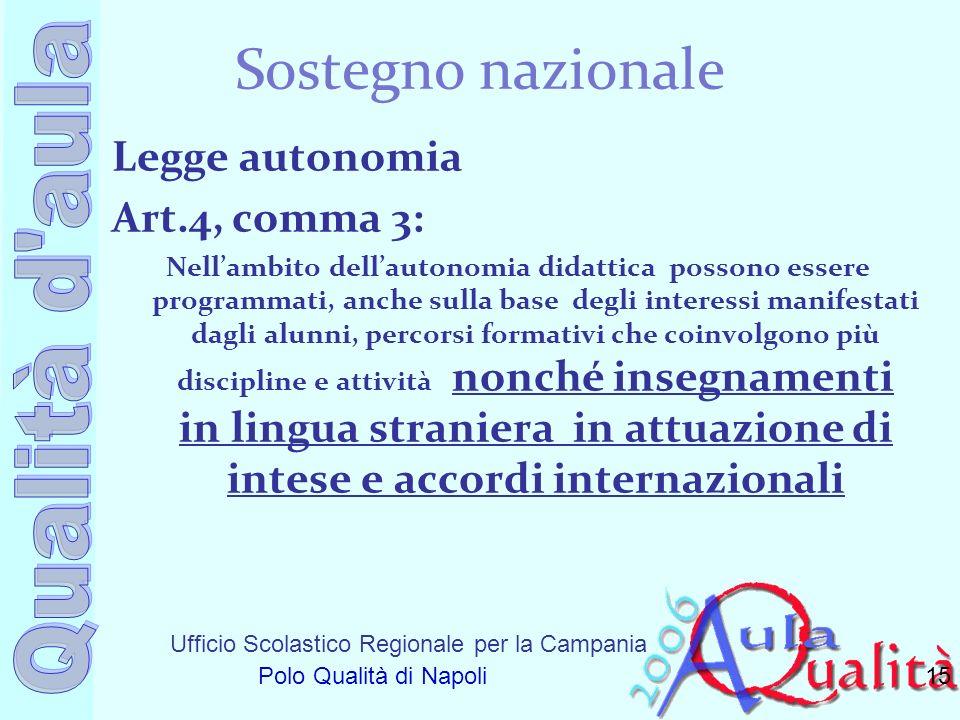 Ufficio Scolastico Regionale per la Campania Polo Qualità di Napoli Sostegno nazionale Legge autonomia Art.4, comma 3: Nellambito dellautonomia didatt