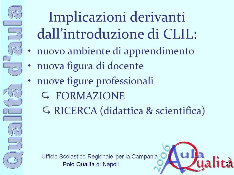 Ufficio Scolastico Regionale per la Campania Polo Qualità di Napoli Implicazioni derivanti dallintroduzione di CLIL: nuovo ambiente di apprendimento n