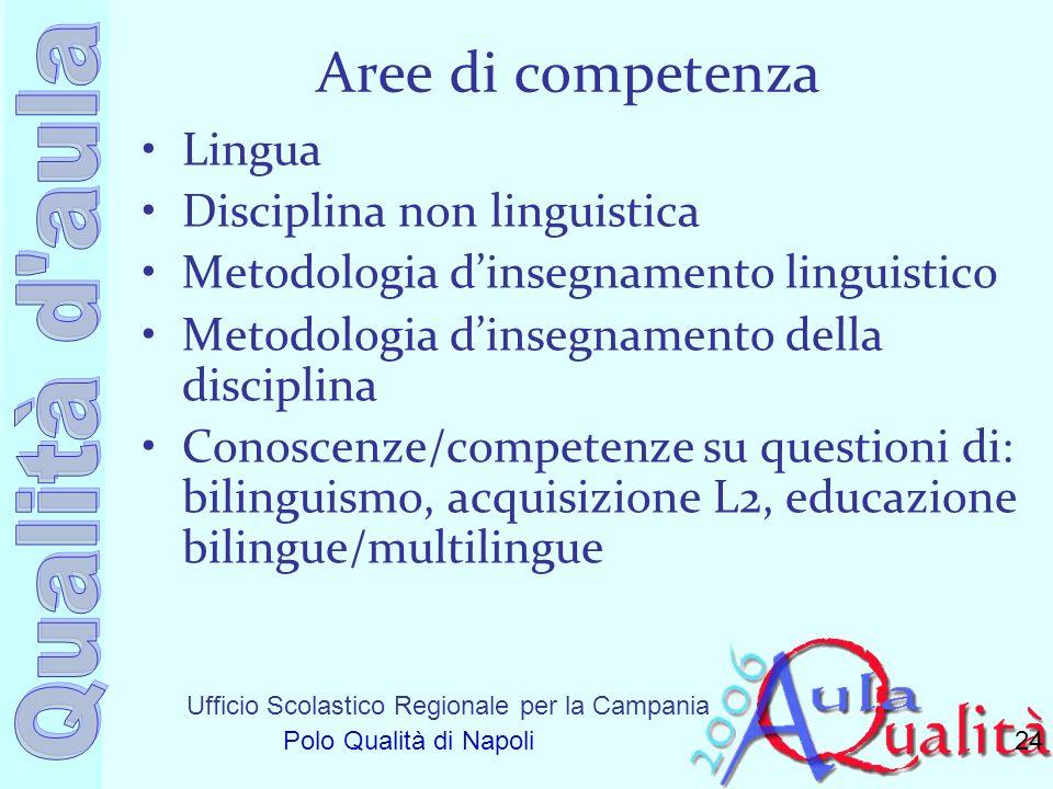 Ufficio Scolastico Regionale per la Campania Polo Qualità di Napoli Aree di competenza Lingua Disciplina non linguistica Metodologia dinsegnamento lin