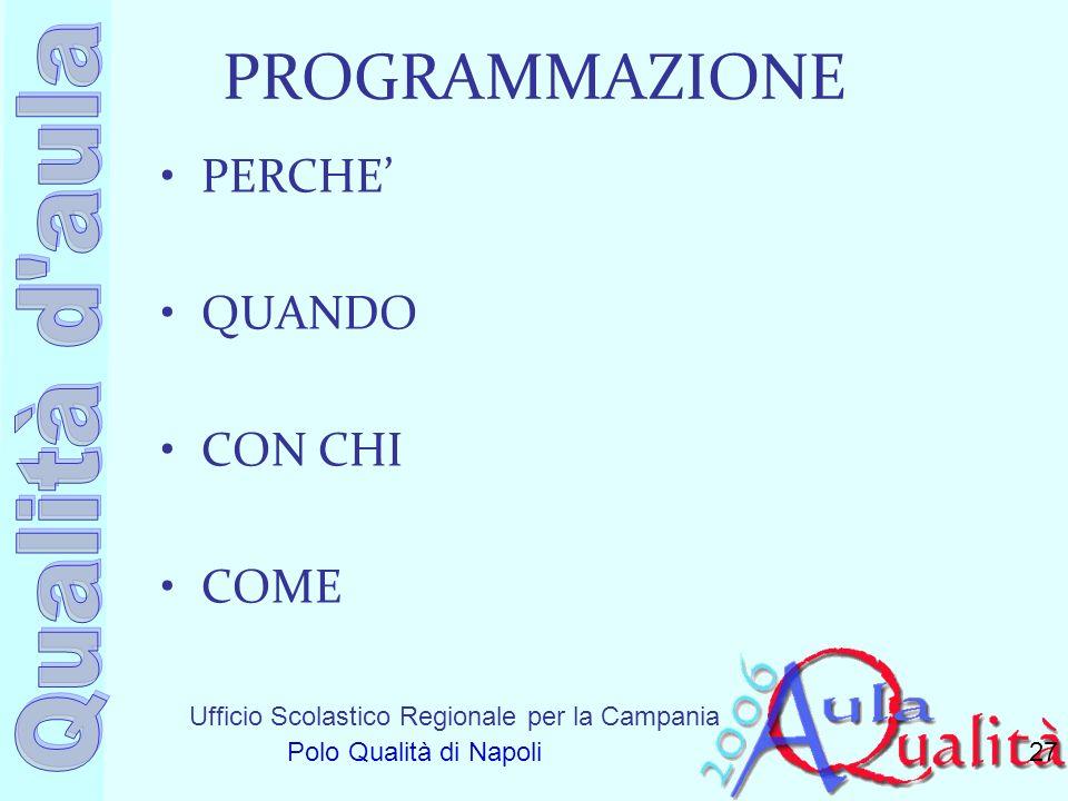 Ufficio Scolastico Regionale per la Campania Polo Qualità di Napoli PROGRAMMAZIONE PERCHE QUANDO CON CHI COME 27