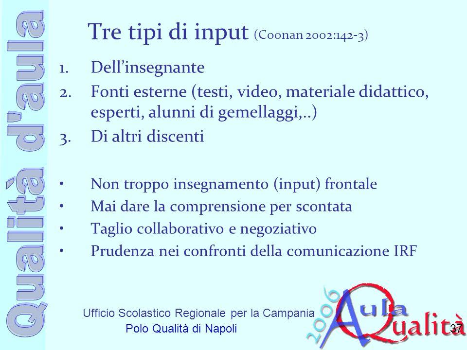 Ufficio Scolastico Regionale per la Campania Polo Qualità di Napoli Tre tipi di input (Coonan 2002:142-3) 1.Dellinsegnante 2.Fonti esterne (testi, vid