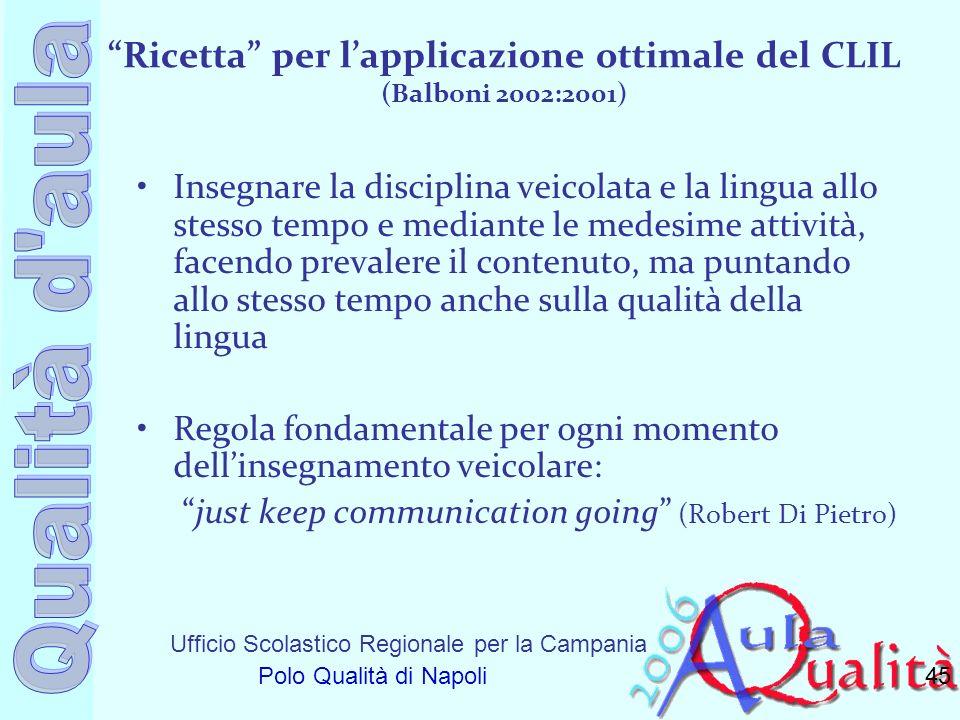 Ufficio Scolastico Regionale per la Campania Polo Qualità di Napoli Ricetta per lapplicazione ottimale del CLIL (Balboni 2002:2001) Insegnare la disci