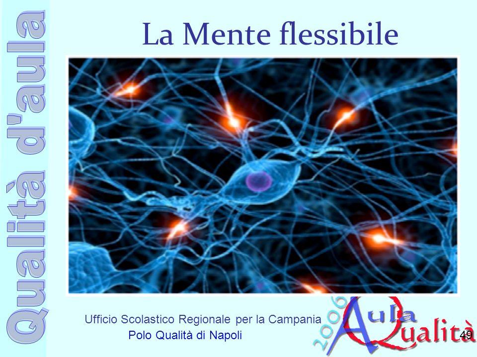 Ufficio Scolastico Regionale per la Campania Polo Qualità di Napoli La Mente flessibile 49