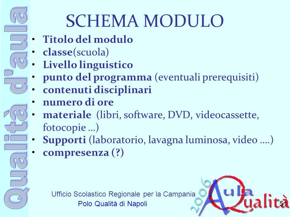 Ufficio Scolastico Regionale per la Campania Polo Qualità di Napoli SCHEMA MODULO Titolo del modulo classe(scuola) Livello linguistico punto del progr