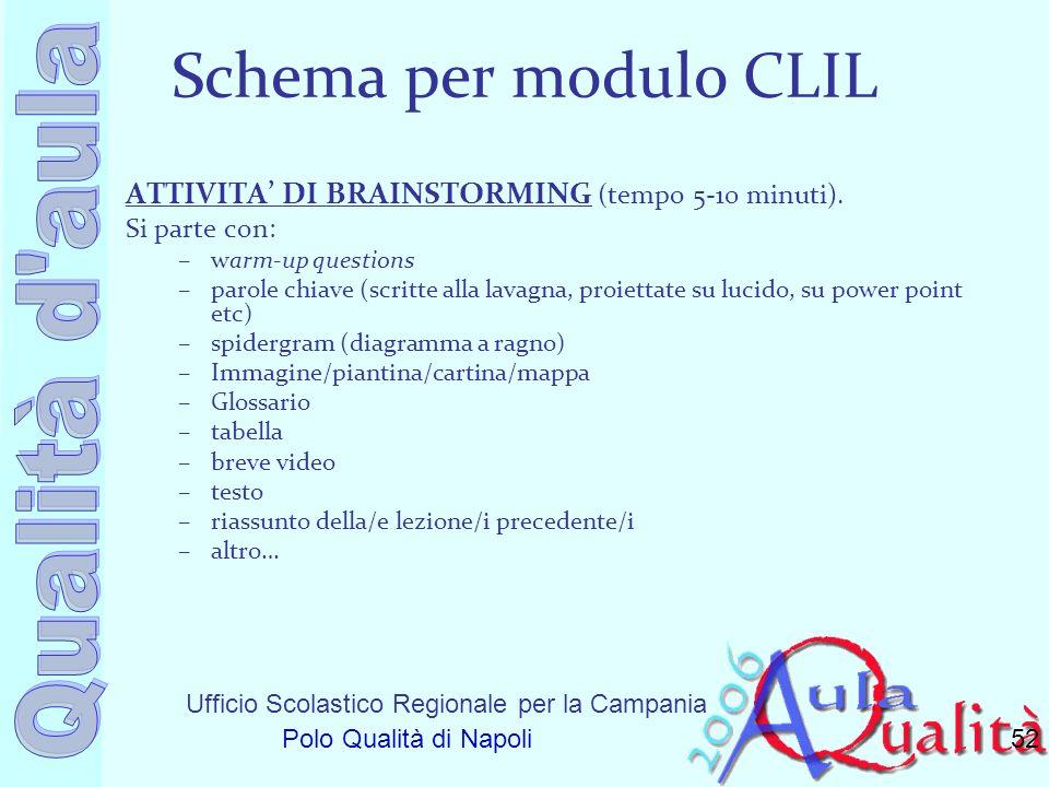 Ufficio Scolastico Regionale per la Campania Polo Qualità di Napoli Schema per modulo CLIL ATTIVITA DI BRAINSTORMING (tempo 5-10 minuti). Si parte con