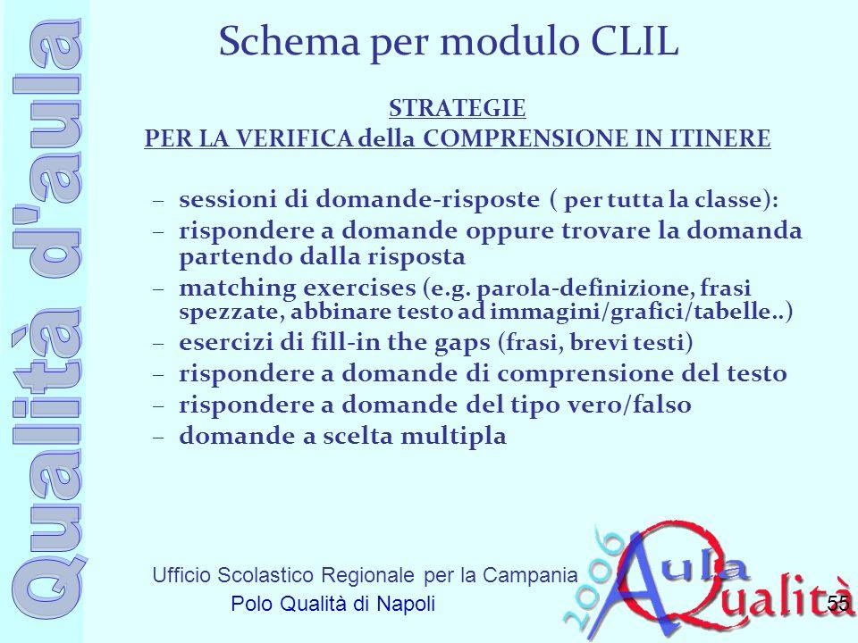 Ufficio Scolastico Regionale per la Campania Polo Qualità di Napoli Schema per modulo CLIL STRATEGIE PER LA VERIFICA della COMPRENSIONE IN ITINERE –se