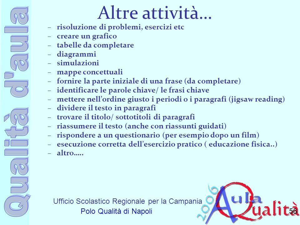 Ufficio Scolastico Regionale per la Campania Polo Qualità di Napoli Altre attività… –risoluzione di problemi, esercizi etc –creare un grafico –tabelle