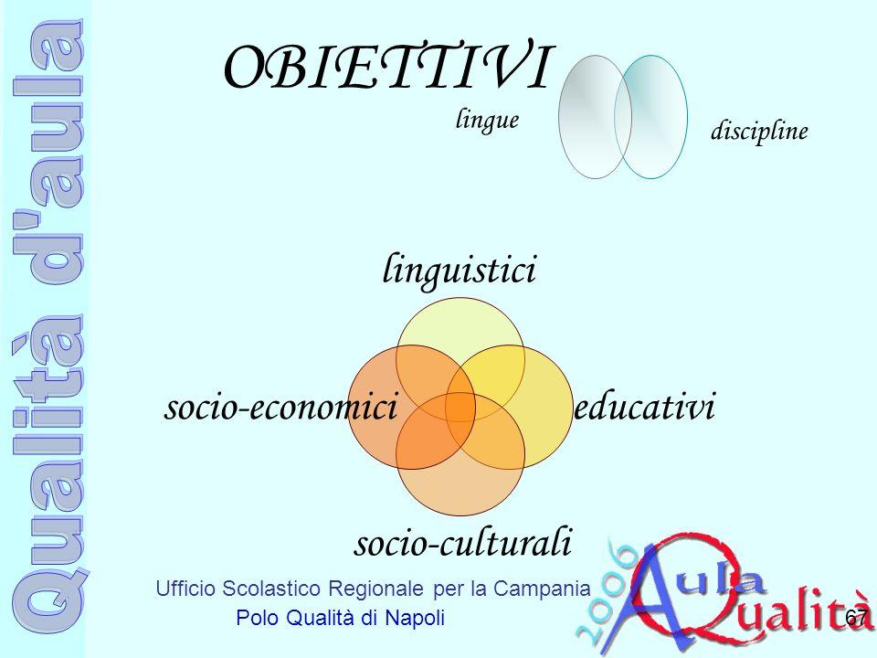 Ufficio Scolastico Regionale per la Campania Polo Qualità di Napoli OBIETTIVI 67 linguistici educativi socio-culturali socio-economici discipline ling