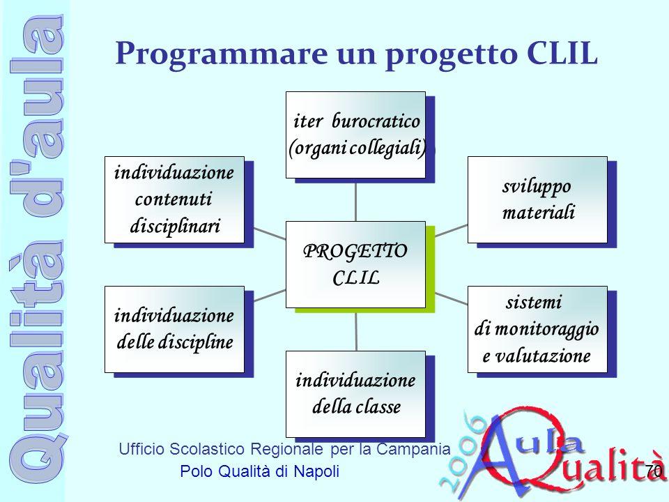 Ufficio Scolastico Regionale per la Campania Polo Qualità di Napoli Programmare un progetto CLIL 70 individuazione contenuti disciplinari individuazio