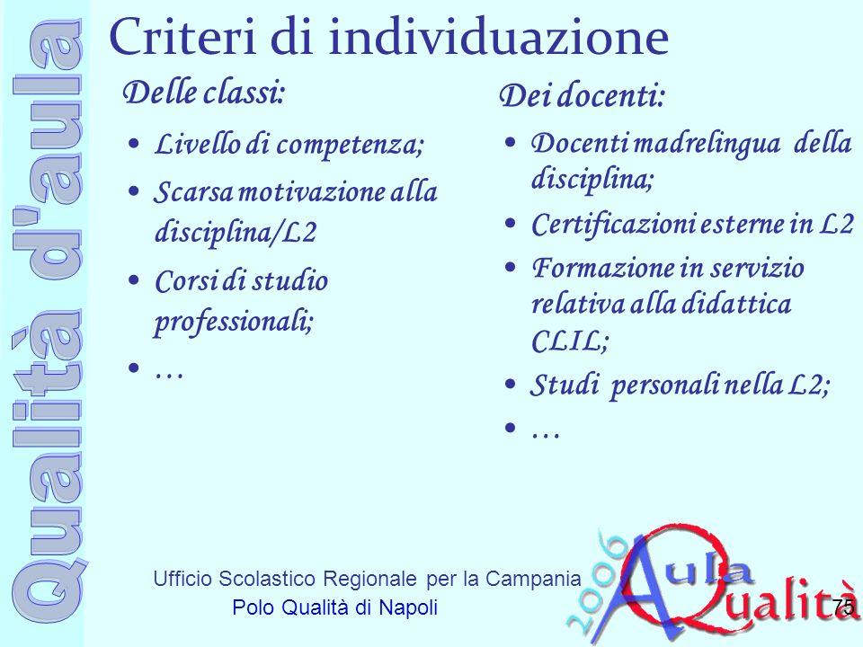 Ufficio Scolastico Regionale per la Campania Polo Qualità di Napoli Criteri di individuazione Delle classi: Livello di competenza; Scarsa motivazione