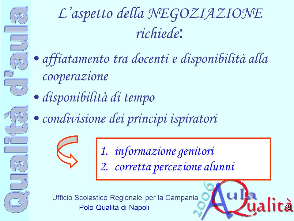 Ufficio Scolastico Regionale per la Campania Polo Qualità di Napoli 78 Laspetto della NEGOZIAZIONE richiede : affiatamento tra docenti e disponibilità