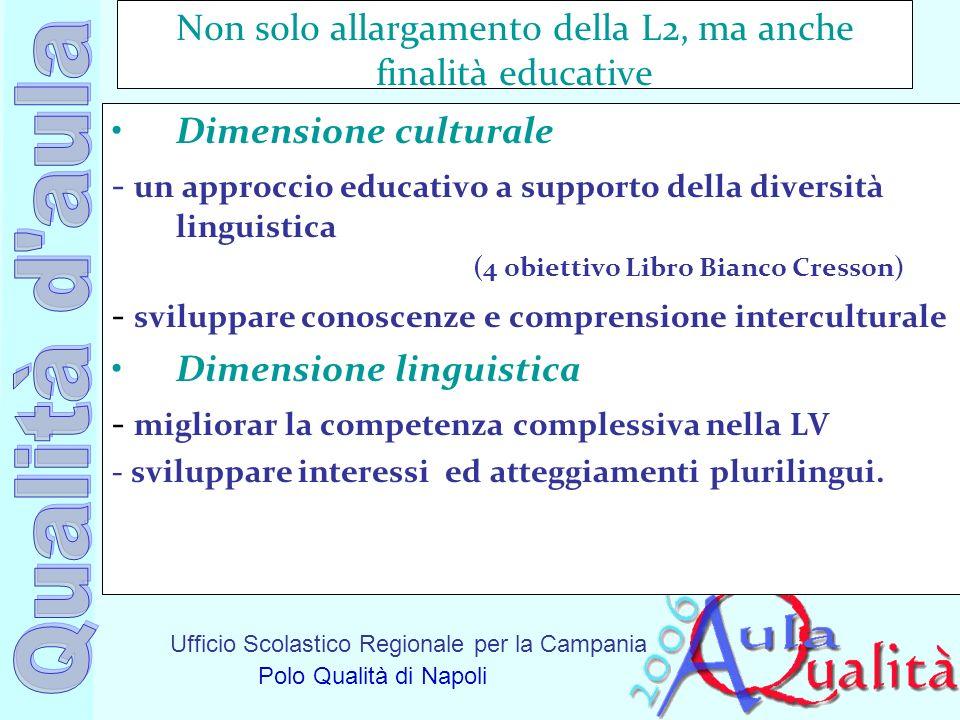 Ufficio Scolastico Regionale per la Campania Polo Qualità di Napoli Non solo allargamento della L2, ma anche finalità educative Dimensione culturale -