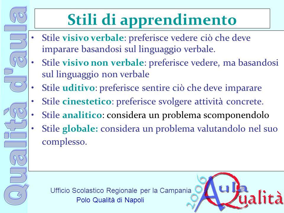 Ufficio Scolastico Regionale per la Campania Polo Qualità di Napoli Stili di apprendimento Stile visivo verbale: preferisce vedere ciò che deve impara