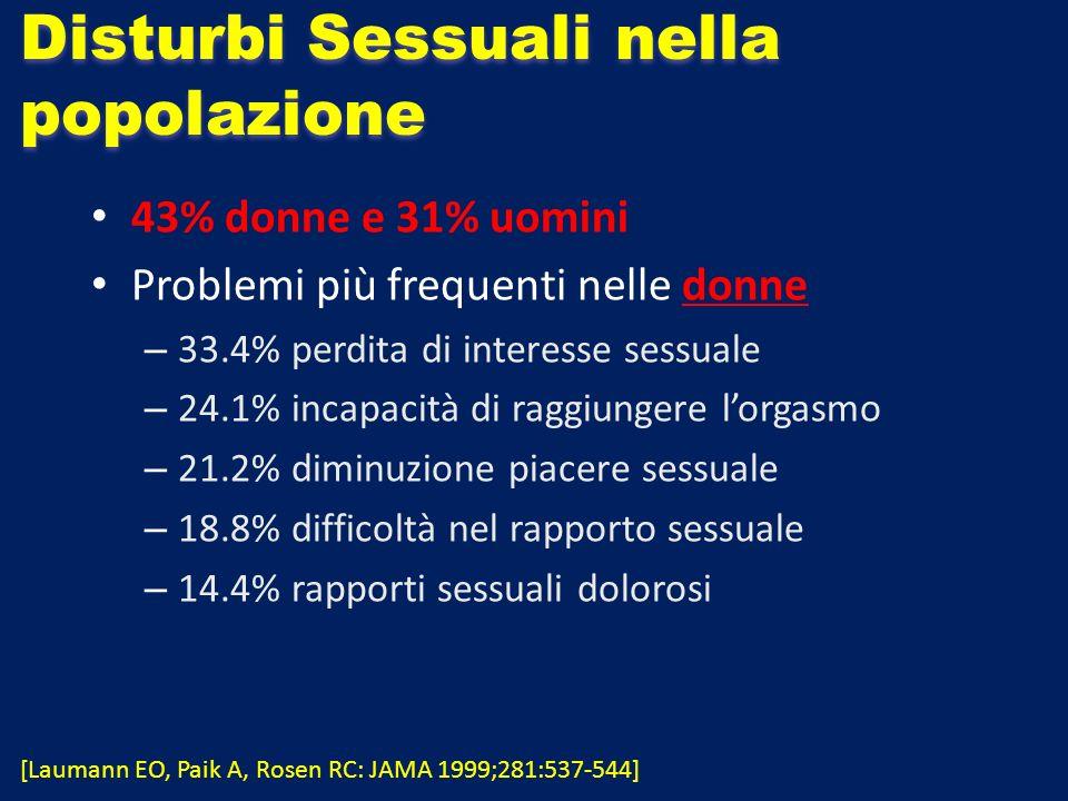 [Laumann EO, Paik A, Rosen RC: JAMA 1999;281:537-544] Disturbi Sessuali nella popolazione 43% donne e 31% uomini Problemi più frequenti nelle donne –