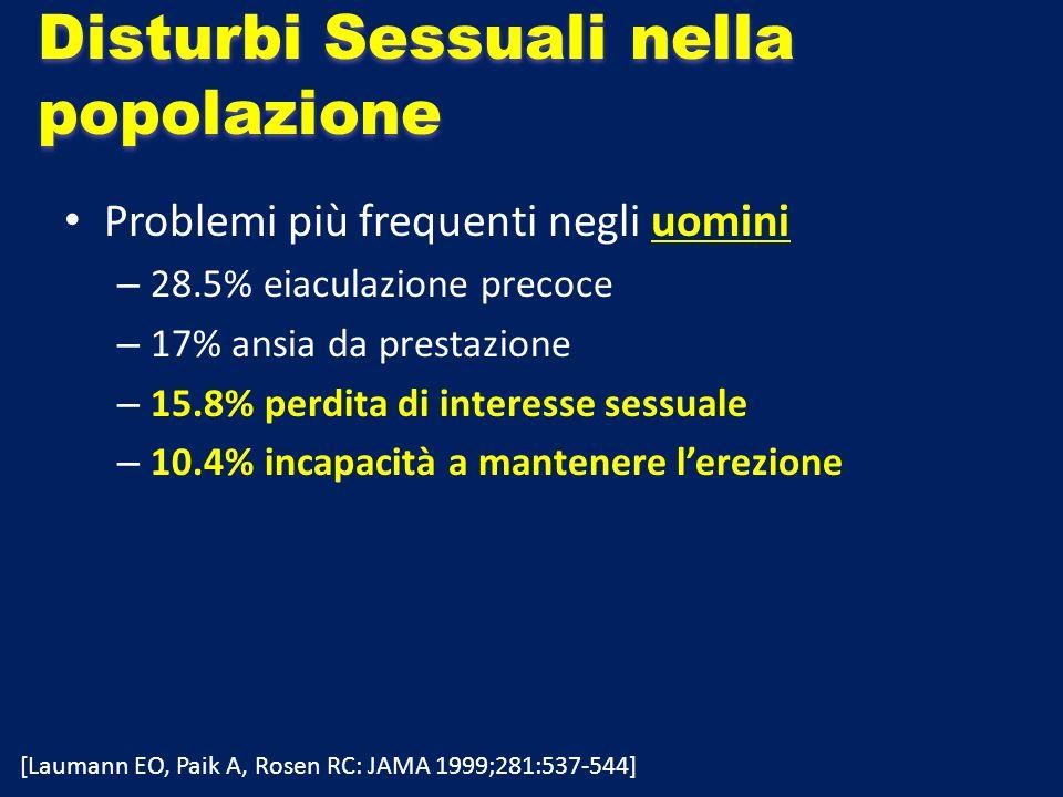 Problemi più frequenti negli uomini – 28.5% eiaculazione precoce – 17% ansia da prestazione – 15.8% perdita di interesse sessuale – 10.4% incapacità a