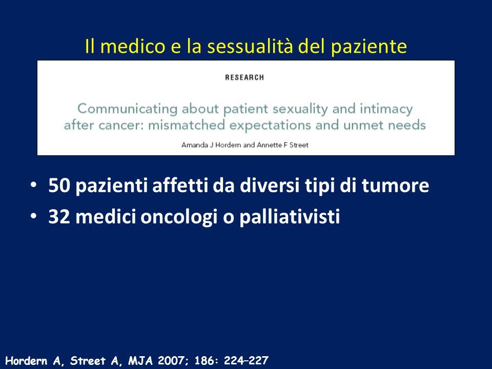 Il medico e la sessualità del paziente 50 pazienti affetti da diversi tipi di tumore 32 medici oncologi o palliativisti Hordern A, Street A, MJA 2007;