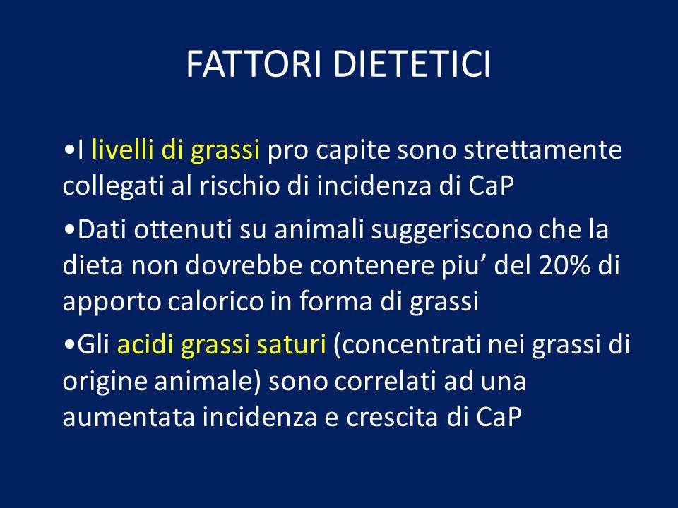 FATTORI DIETETICI I livelli di grassi pro capite sono strettamente collegati al rischio di incidenza di CaP Dati ottenuti su animali suggeriscono che