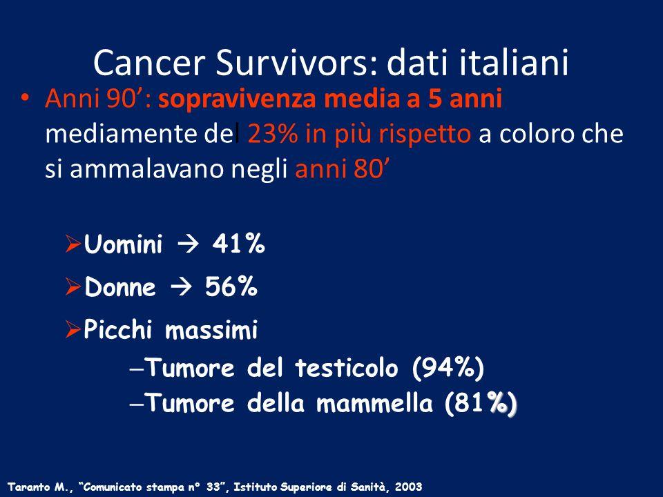 Cancer Survivors: dati italiani Anni 90: sopravivenza media a 5 anni mediamente del 23% in più rispetto a coloro che si ammalavano negli anni 80 Taran