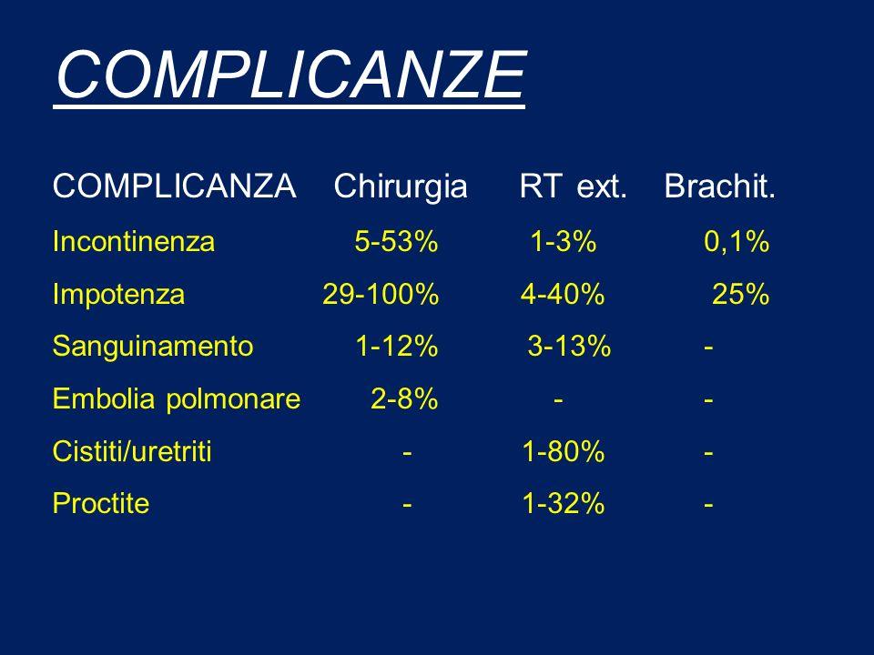 COMPLICANZE COMPLICANZA Chirurgia RT ext.Brachit. Incontinenza 5-53% 1-3% 0,1% Impotenza 29-100% 4-40% 25% Sanguinamento 1-12% 3-13% - Embolia polmona